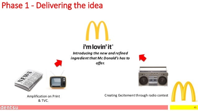 45 Phase 1 - Delivering the idea Introducing the new and refined ingredient that Mc Donald's has to offer. Amplification o...