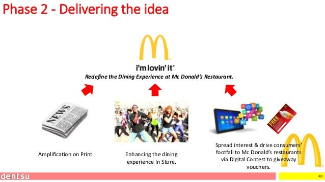 48 Amplification on Print Redefine the Dining Experience at Mc Donald's Restaurant. Spread interest & drive consumers' foo...