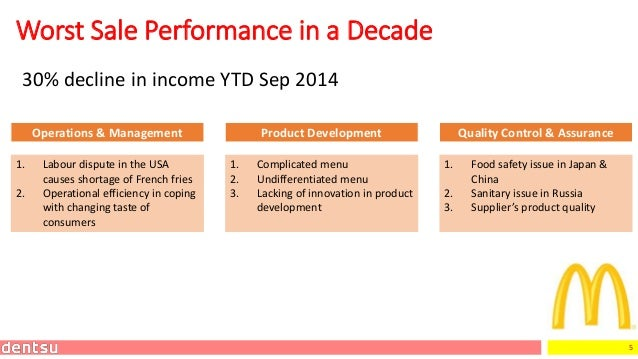 5 Worst Sale Performance in a Decade 30% decline in income YTD Sep 2014 Product DevelopmentOperations & Management Quality...
