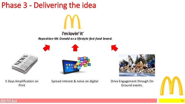 51 5 Days Amplification on Print Reposition Mc Donald as a lifestyle fast food brand. Drive Engagement through On Ground e...