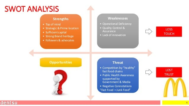 6 SWOT ANALYSIS Strengths • Top of mind • Strategic & Prime location • Sufficient capital • Strong Brand heritage • Follow...