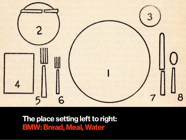 The place setting left to right: BMW: Bread, Meal, Water