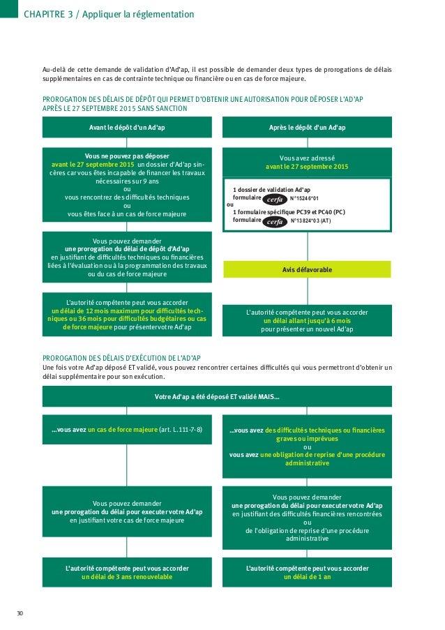 Adap guide pour hotels restaurants for Demande de prorogation de permis de construire