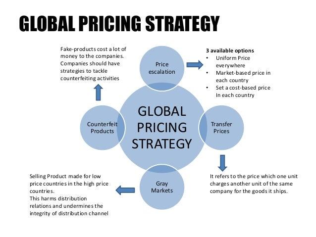 Coca cola pricing strategies