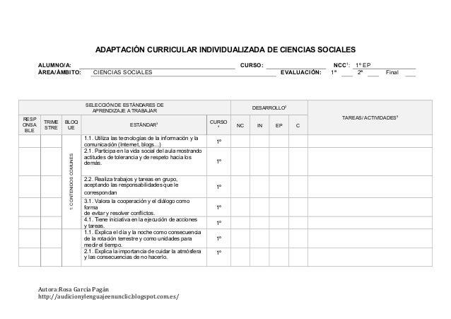 ADAPTACIÓN CURRICULAR INDIVIDUALIZADA DE CIENCIAS SOCIALES ALUMNO/A: CURSO: NCC1 : 1º EP ÁREA/ÁMBITO: CIENCIAS SOCIALES EV...