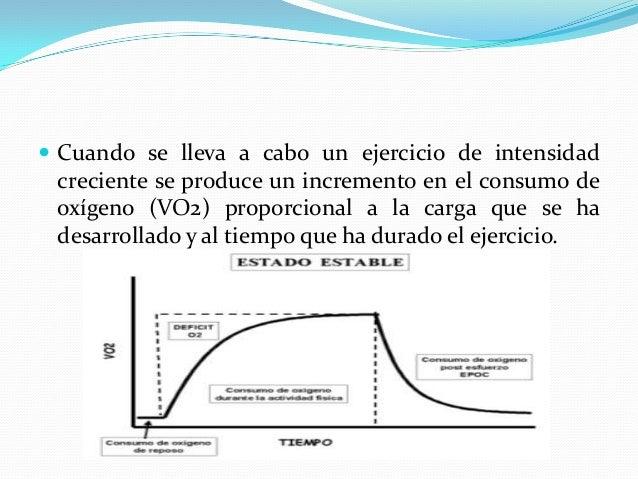 Adaptaciones cardiopulmonares al ejercicio Slide 3
