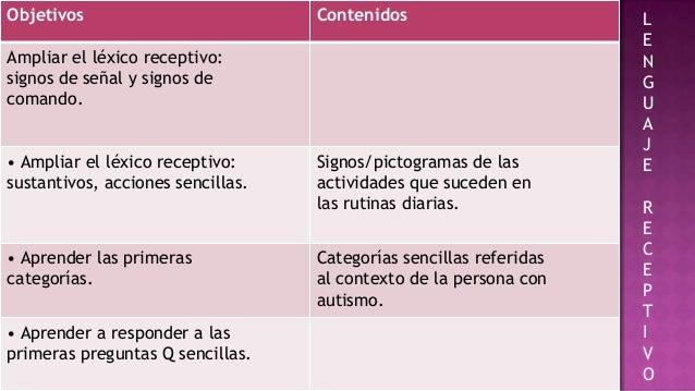 """ Garrido Lándivar. J y Santamaria Hernández, J. """"Adaptacionescurriculares. Guía para los profesores tutores de Educaciónp..."""
