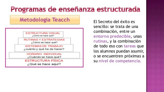 Adaptaciones Curriculares en Autismo.