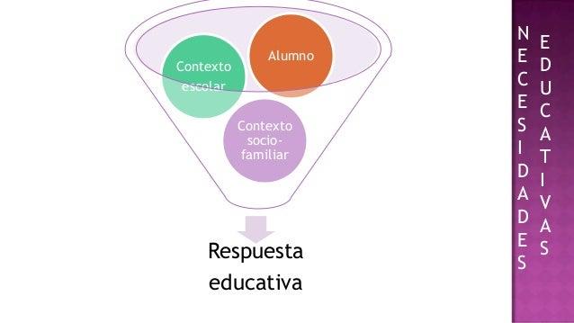 PRINCIPIO DEIGUALDAD DEOPORTUNIDADESCOMPENSACIÓN ENEDUCACIÓNeducadoresrespuesta a lasnecesidadesEstrategias sencillas yefi...