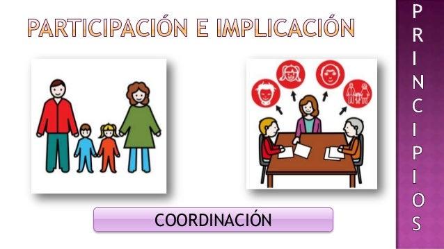 PROGRAMA DE TRABAJO INDIVIDUALDeben incluir objetivosHabilidadessociales ycognitivasHabilidadescomunicativasverbales y nov...