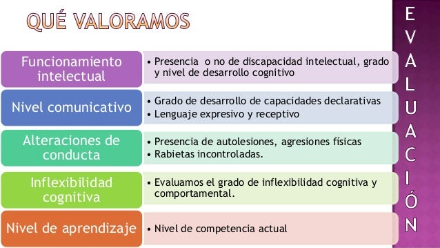 DOCUMENT DADAPTACIÓ CURRICULAR INDIVIDUAL SIGNIFICATIVA (ACIS)CENTRE:CODI:NOM I COGNOM S: MLOCALITAT: CURS: GRUP:OBJECTIUS...