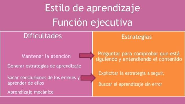 Alfabetización emocional• Habilidad que tenemos laspersonas parareconocer, comprender, expresar de forma socialmente adecu...
