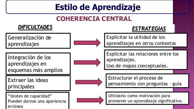 COMPRENSIÓNEMOCIONAL Identificación de expresionesfaciales Comprensión de la relación entresituación y emoción Comprens...