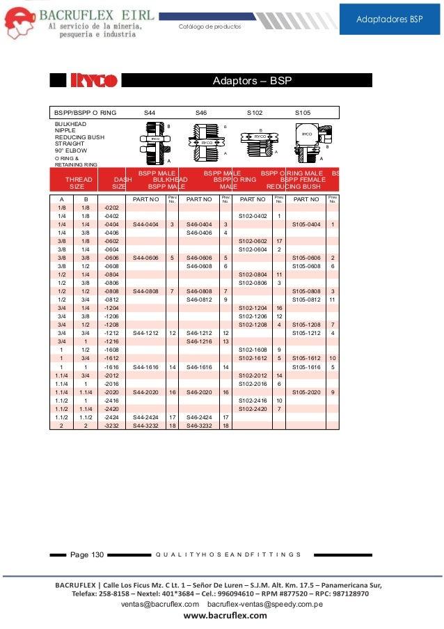 Adaptadores hidraulicos bsp