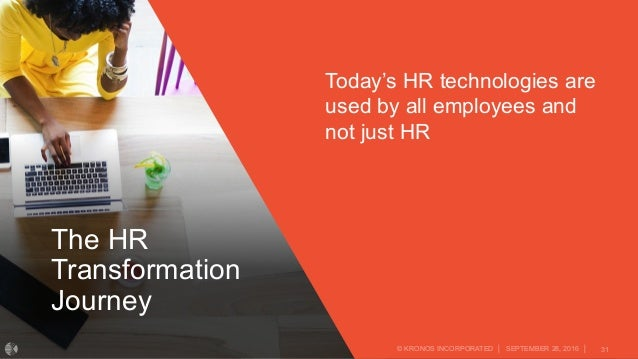 Adapt Hr Practices To The Digital Age