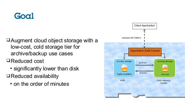 Goal Augment cloud object storage with a low-cost, cold storage tier for archive/backup use cases Reduced cost ● signifi...