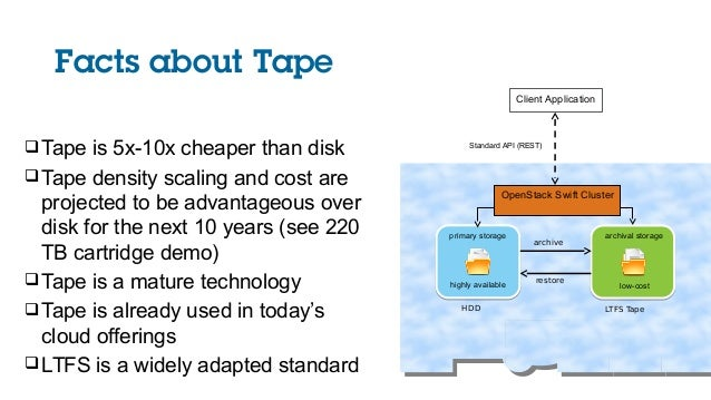 Facts about Tape Tape is 5x-10x cheaper than disk Tape density scaling and cost are projected to be advantageous over di...