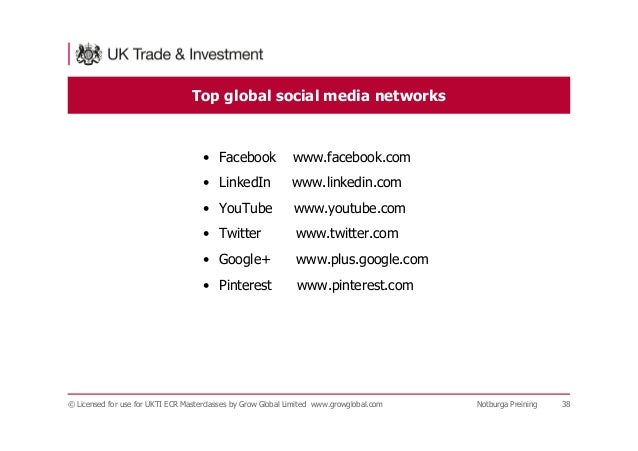 Top global social media networks © Licensed for use for UKTI ECR Masterclasses by Grow Global Limited www.growglobal.com N...