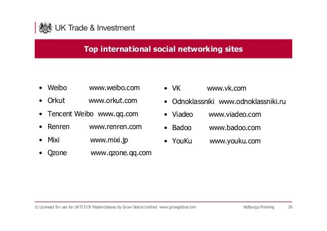 Top international social networking sites © Licensed for use for UKTI ECR Masterclasses by Grow Global Limited www.growglo...