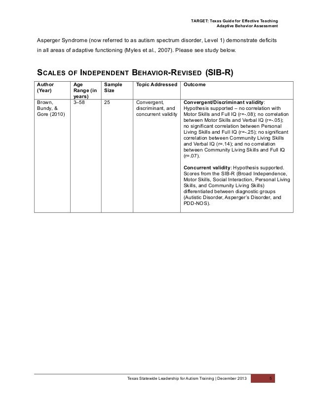 vineland adaptive behavior scales manual pdf