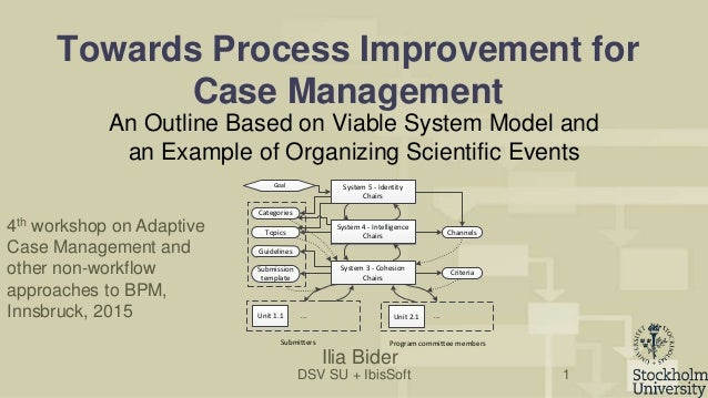 compare viable systems model vsm and soft systems model ss By making a comparison between alexander's work and three theories used in systems design – the viable systems model (vsm), the soft systems methodology.