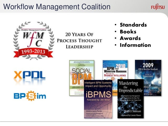 Four years running. Four books  Real-life use cases.  Experience with ACM.  http://AdaptiveCaseManagement.org/  Workflow M...