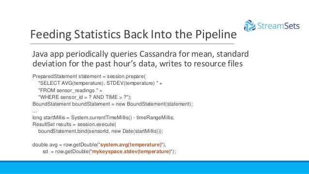 Java app periodically queries Cassandra for mean, standard deviation for the past hour's data, writes to resource files Pr...