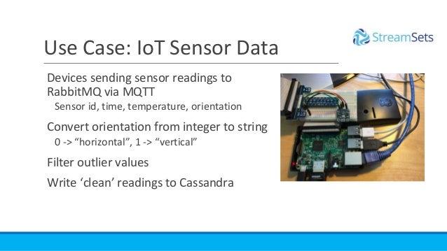 Devices sending sensor readings to RabbitMQ via MQTT Sensor id, time, temperature, orientation Convert orientation from in...