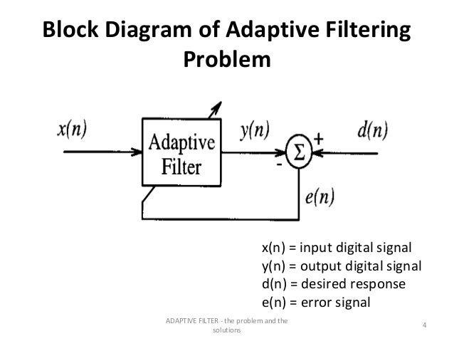 filter block diagram  u2013 readingrat net