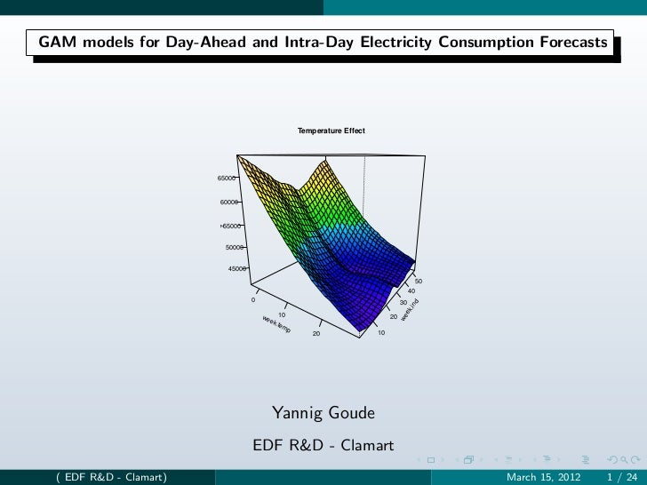 GAM models for Day-Ahead and Intra-Day Electricity Consumption Forecasts                                                  ...