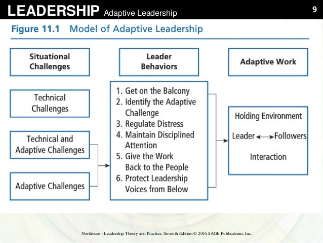 northouse transformational leadership Start studying aged260 exam3: transformational leadership (northouse chapter 9) learn vocabulary, terms, and more with flashcards, games, and other study tools.
