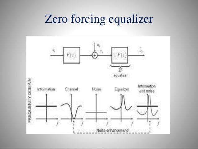 adaptive linear equalizer rh slideshare net Equalizer Display Diagram 15 Amp Power Supply