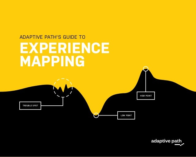 TROUBLE SPOT LOW POINT HIGH POINT ADAPTIVE PATH'S GUIDE TO EXPERIENCE MAPPING