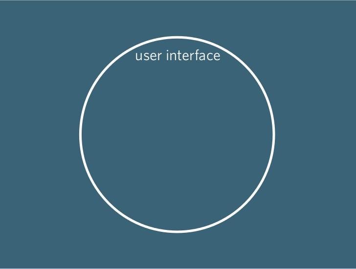 user interface     MAGIC