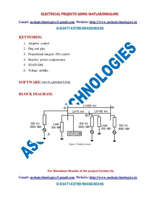 Adaptive pi control of statcom for voltage regulation 2 ccuart Gallery