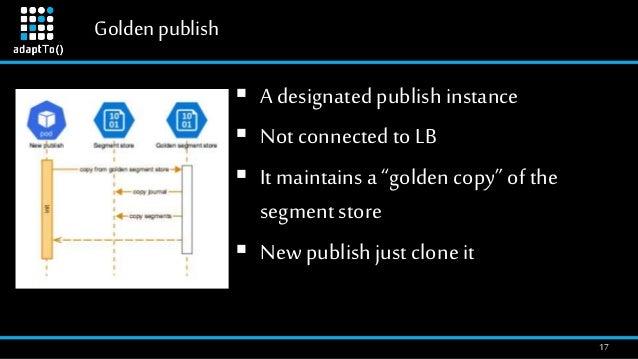 "Goldenpublish 17  A designated publish instance  Not connectedto LB  It maintainsa ""golden copy"" of the segmentstore  ..."