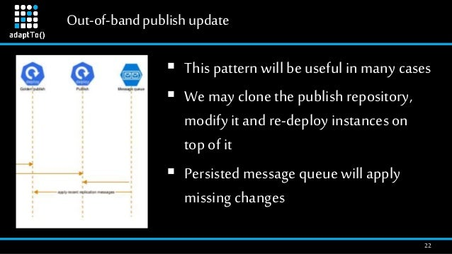 Out-of-bandpublish update 22  This pattern willbe usefulin many cases  We may clone thepublish repository, modify it and...