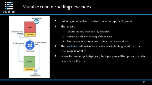 Mutablecontent:addingnew index 33  Indexingjob should be runbefore the actual app deployment  Thejob will: 1. Look forth...