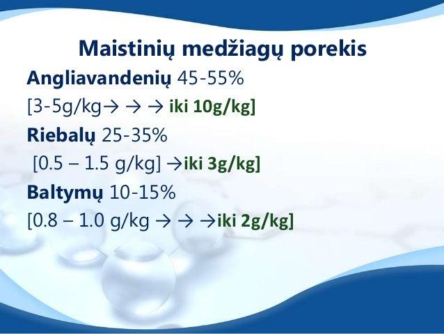 Maistinių medžiagų porekisAngliavandenių 45-55%[3-5g/kg→ → → iki 10g/kg]Riebalų 25-35%[0.5 – 1.5 g/kg] →iki 3g/kg]Baltymų ...