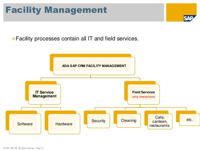 Ada sap crm business blueprint presentation page 11 subject schema reason schema 12 facility management malvernweather