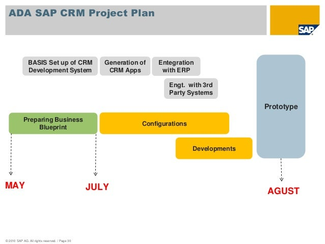 Ada sap crm business blueprint presentation page 29 30 malvernweather Images