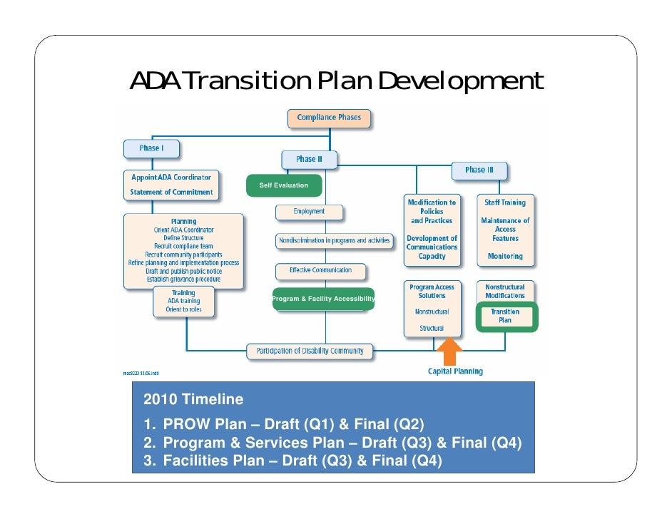 city of newark ada transition plan City of auburn americans with disabilities act (ada) transition plan for curb ramps, sidewalks, and pedestrian signals.