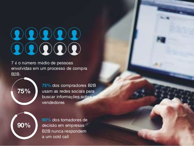 7 é o número médio de pessoas envolvidas em um processo de compra B2B. 75% dos compradores B2B usam as redes sociais para ...