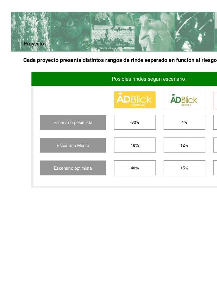 Proyectos… por lo que desde ADBlick Agro se recomienda una composición de cartera de inversión diferente deacuerdo a la av...