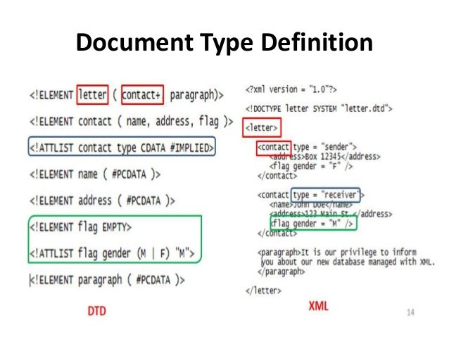 XML Schema Definition • XML Schema is a more sophisticated schema language which addresses the drawbacks of DTDs. Supports...