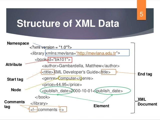 • Hierarchical Data Model (Tree Structure). • Basic object in XML is XML document. • 2 main structuring concepts are used ...