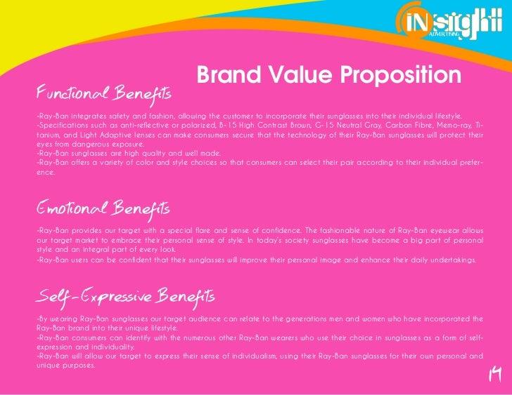Ray Ban Advertising Proposal