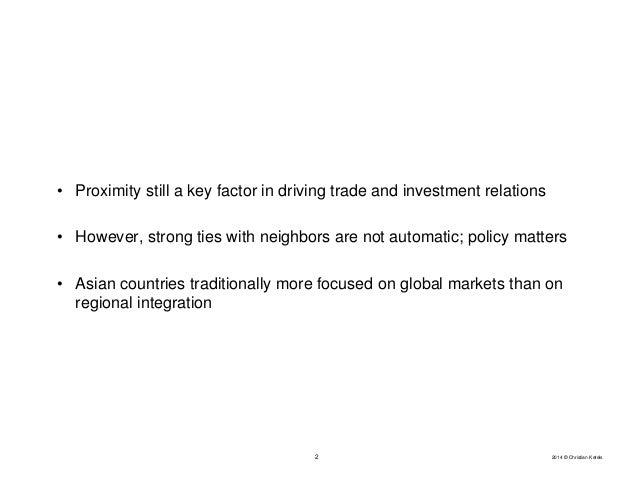 Regional Integration: European Lessons for Asia? Slide 2