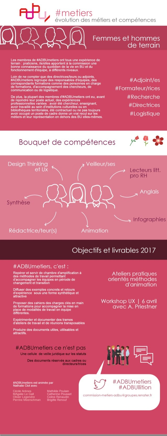 Commission #ADBUMétiers en 2017