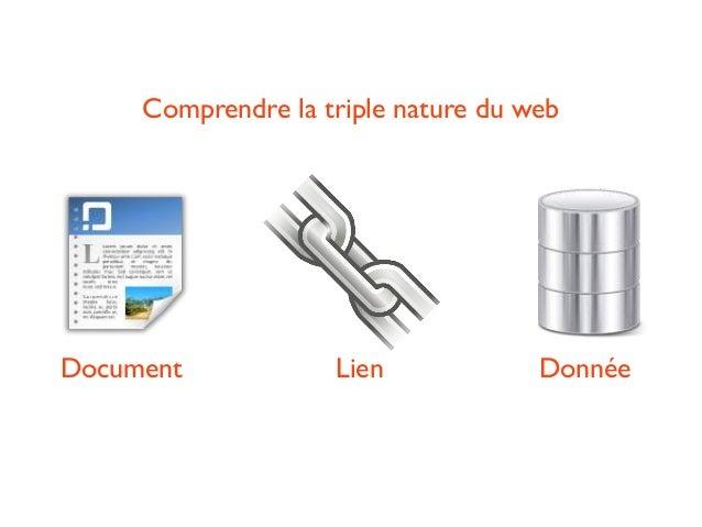 Comprendre la triple nature du web Document Lien Donnée